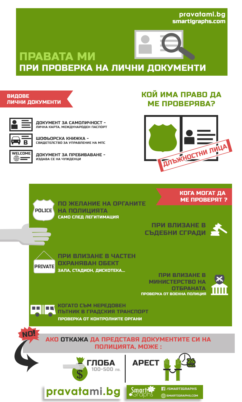 Проверка на лични документи_Инфографик