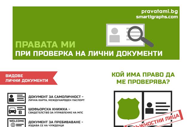 lichni-dokumenti-infographic